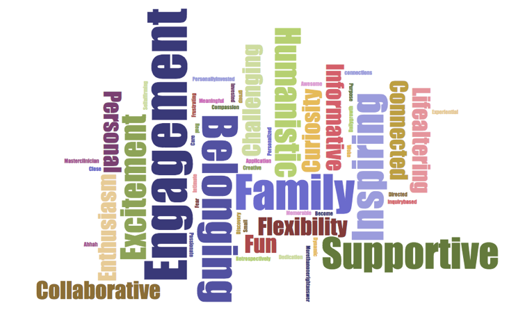 core educators word cloud